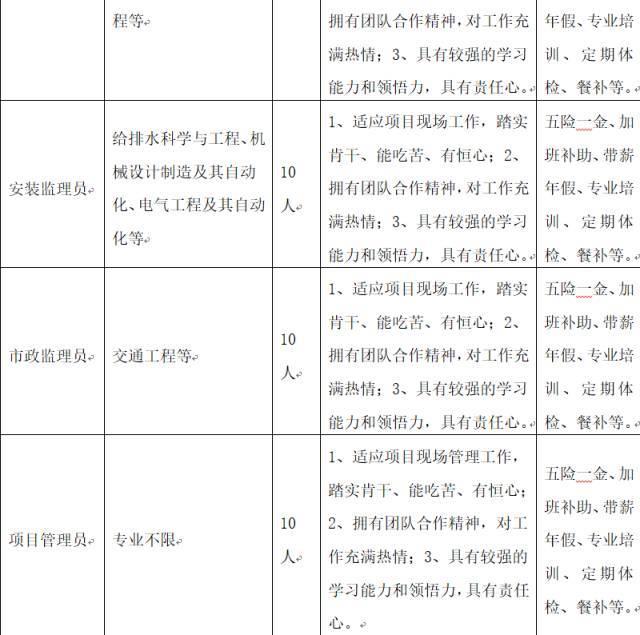 【精选招聘】浙江嘉宇工程管理有限公司