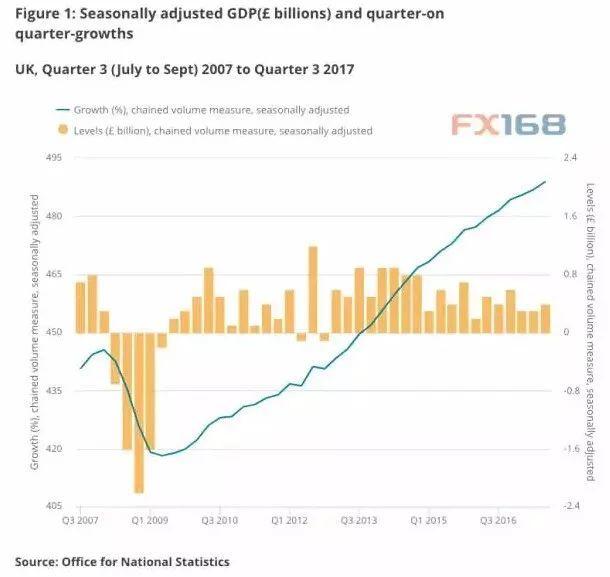 英国gdp数据_英国近30年的gdp变化