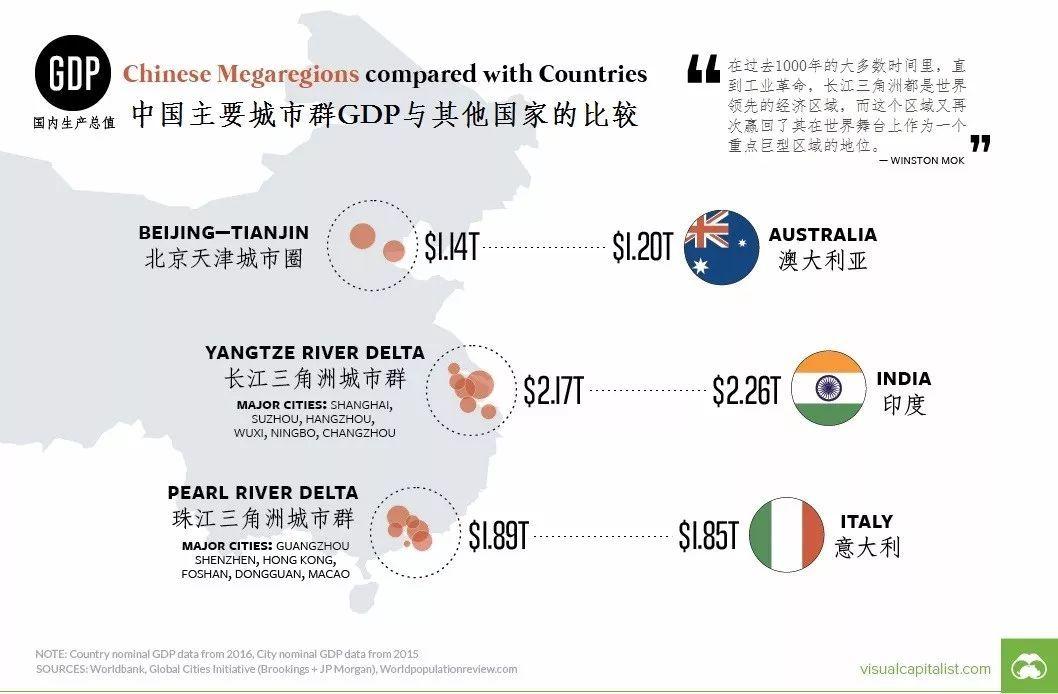 2021年长江三角洲经济总量_长江三角洲地图