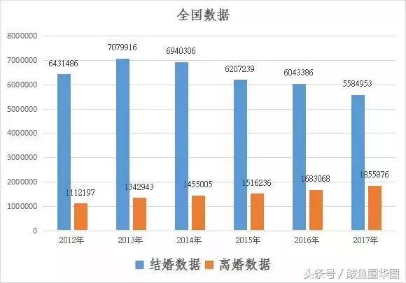 营口人口数_辽宁城镇经济的发展