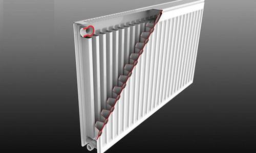 钢制暖气片的分支-柱式和板式图片