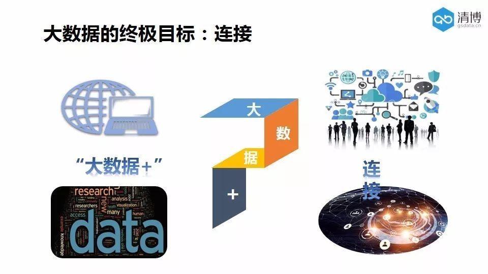 【回顾】大数据重构行业生态・下