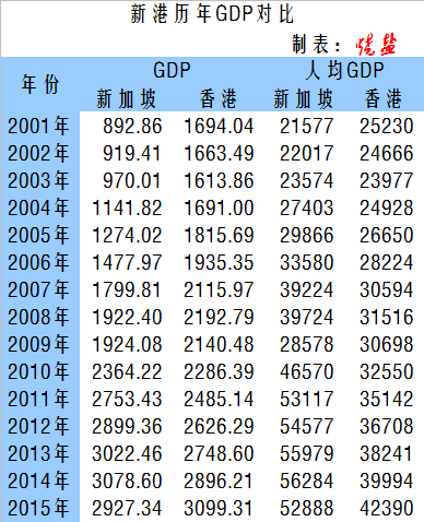 印度尼西亚各城市gdp_2017年河南各市GDP排行榜 郑州总量第一 11城增速下降 附榜单