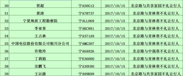 银川的人口_2019年宁夏各市常住人口排行榜 银川人口增加4.25万排名第一 图