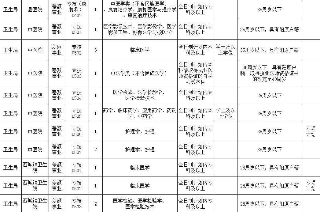 阳原县人口2021_阳原县第一美女郭桠楠