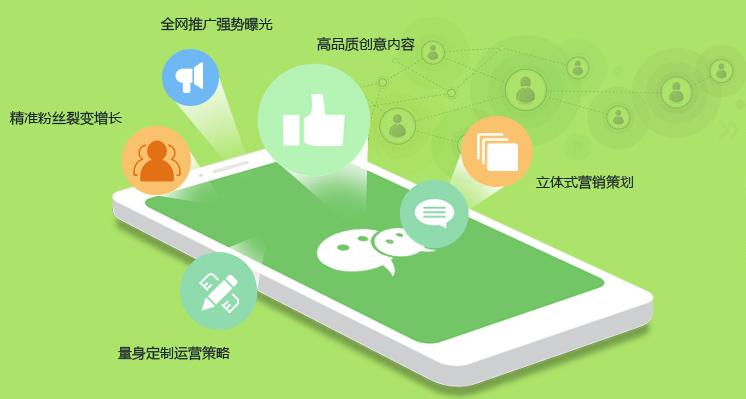 微信公众号代运营服务项目内容及收费方式