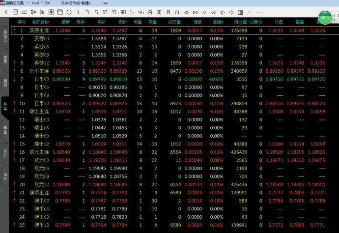 文化产业股票杠杆点牛-股配资炒股道杠杆:股票