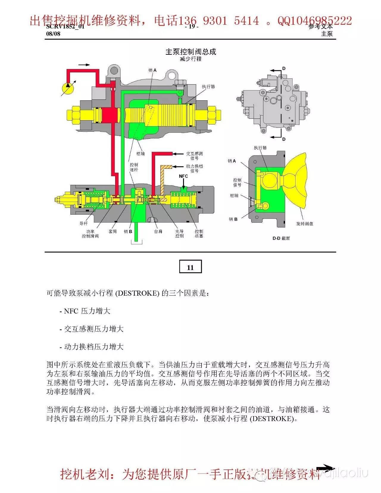 中文卡特液压泵,控制阀,工作原理图,部件功能讲解图片