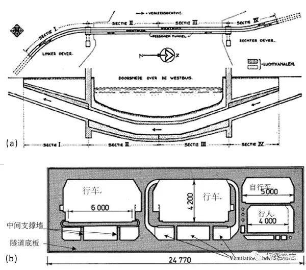 图3 马斯隧道平面和纵断面示意图