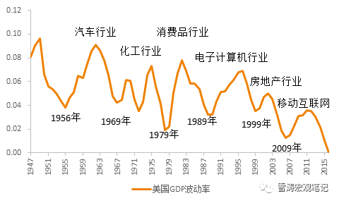 gdp为什么高估产出真实量_江苏GDP最低的宿迁,放在广东排名第几,会是最后一名吗
