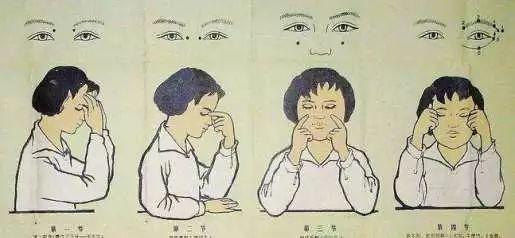 操穴图插阴径_【传统医药】有黑眼圈 做套眼保健操