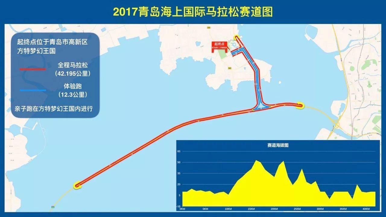 2017青岛海上马拉松将于11月19日在山东省青岛市青岛高新区方特梦幻王