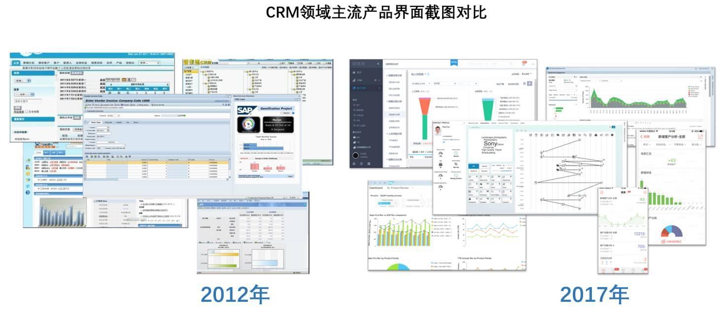 盘点企业服务领域最受关注的100家厂商(CRM篇)