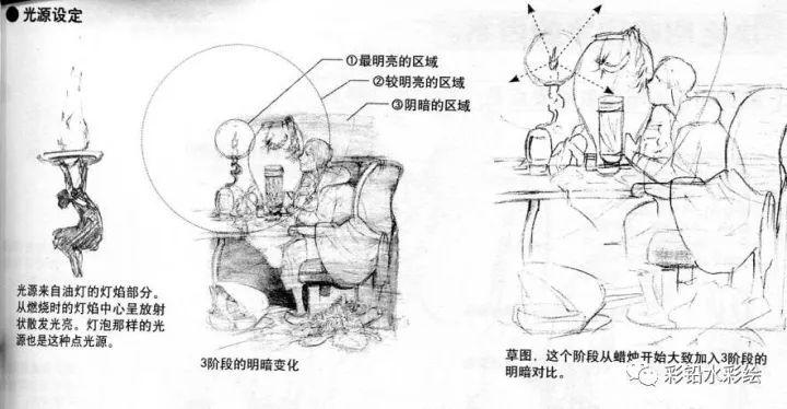 cg绘画 插画 动漫 设计教程大全,零基础自学绘画必备教程