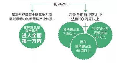 四川到2022年经济总量_四川经济频道女主持人