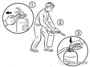 119消防日 系列关注︱看过消防叔叔扑火,但你懂得灭火器的正确使用方法吗