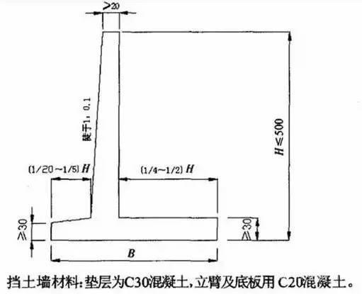 当挡土墙的墙高h>10m时,为了增加悬臂的抗弯刚度,沿墙长纵向每隔0.
