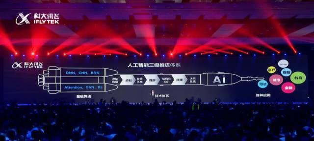 行业话题--科大讯飞2017年发布会讲了啥?全在这里了:推出十大重点产品,囊括四大消费场景