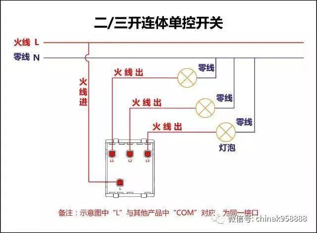 中国工控|最全开关接线图,单控,双控,三控统统都有!