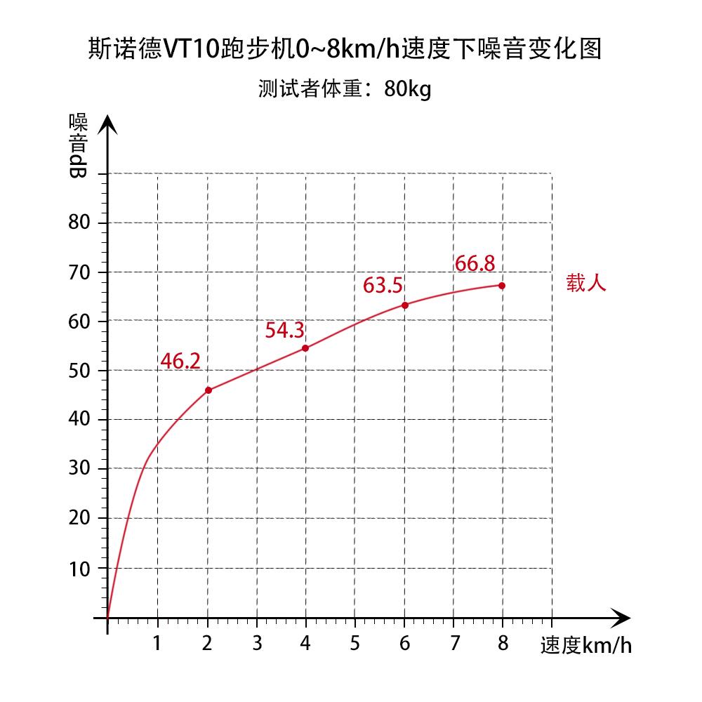 不同温度下饱和甘汞电极电位- 豆丁网