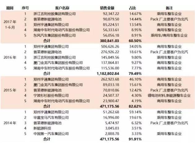 晋中王志强 山西均儒律师事务所律师 王志强|海尔Haier側吸式(66Law.cn)