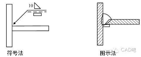 焊接符号 焊接符号在机械制图中标注大全