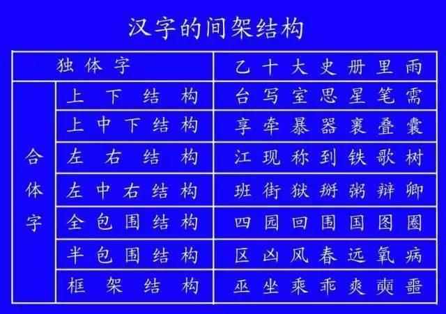 国家正式出台笔顺正确写法(转) - 特中特 - 特中特教育指导中心