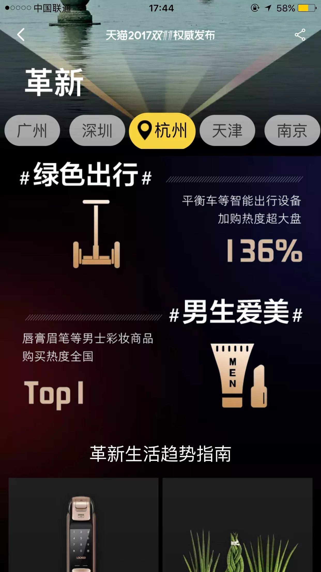 天猫双十一,大数据揭秘中国九大城市消费dna图片