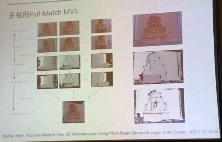 干货 | CCCV 2017讲习班笔记-基于图像的大规模场景三维重建(下)