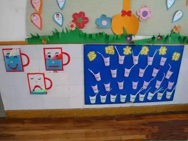 幼儿园喝水区环创设计