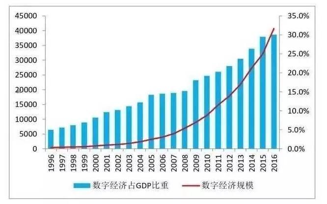 gdp第二_中国gdp世界第二