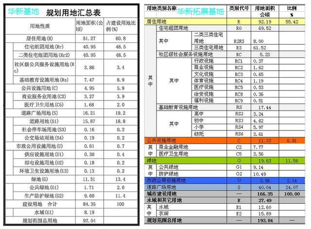 华新镇人口_青浦区政法综治网