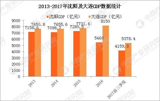 南京gdp是否超过苏州_一季度,哪个城市GDP增速最高,南京能超越杭州吗