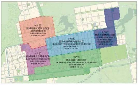 西峰城区规划图