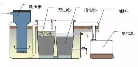 混凝法的原理_混凝法的基本原理是将混凝剂投入废水中.