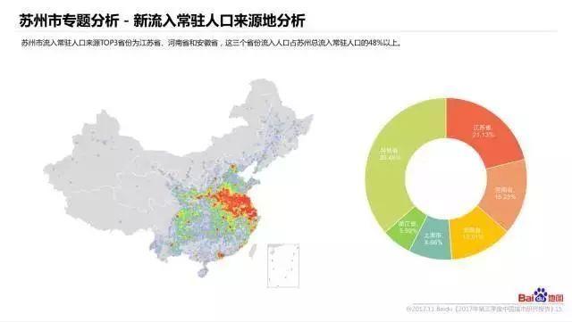 苏州人口流入_对不起,杭州你已高攀不起