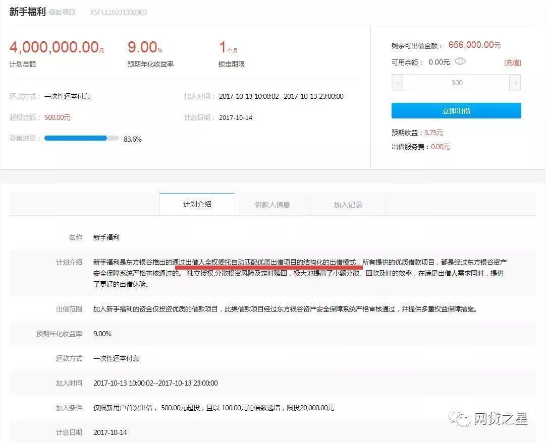 银谷在线疑似造假<wbr>信息不透明有自融嫌疑!