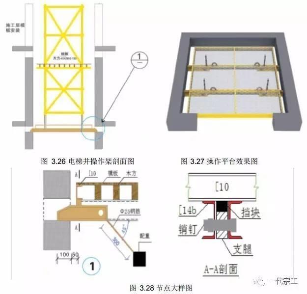 1) 电梯井钢平台大小依据电梯井尺寸大小而定, 主梁采用 4 根 14#槽钢