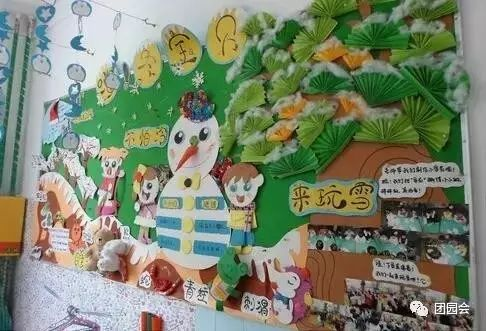 幼儿园冬季环创主题墙 区角 吊饰集合大全