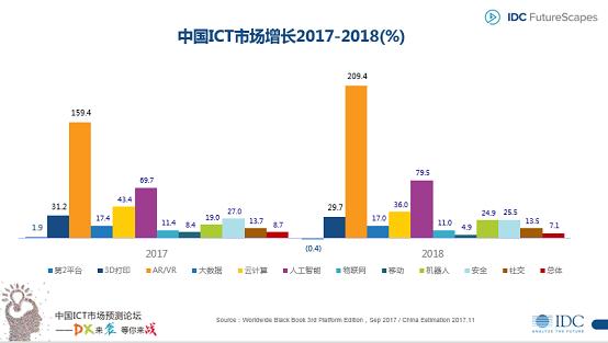 2021gdp增长率_2021微信头像