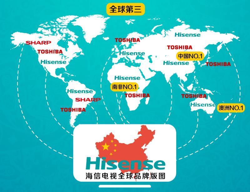 Hisense 12 billion 900 million yen buy Toshiba TV, Chinese