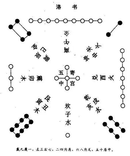 河图魔方:上古星图,涂料洛书乳胶漆墙纸艺术宇宙区别图片