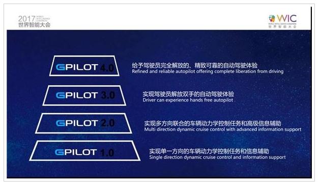 吉利收购全球首家飞行汽车公司,站稳现在,放眼未来