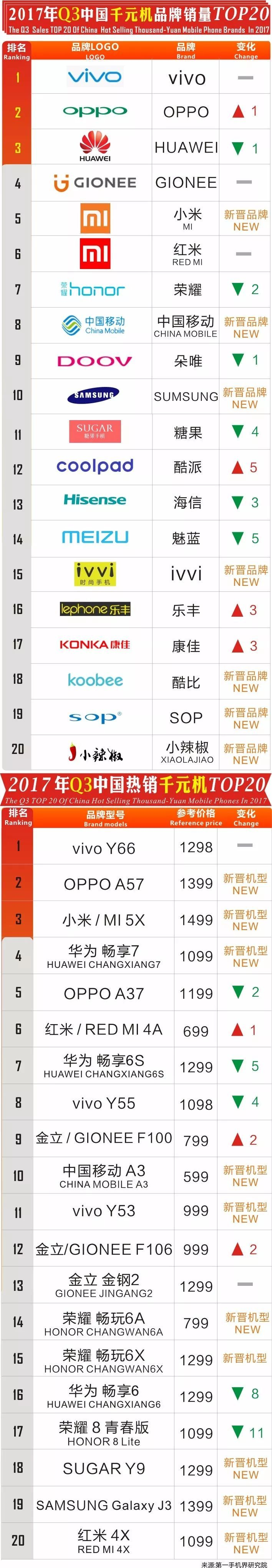 酷比排行榜_酷比魔方iPlay20获京东618千元内平板排行榜一