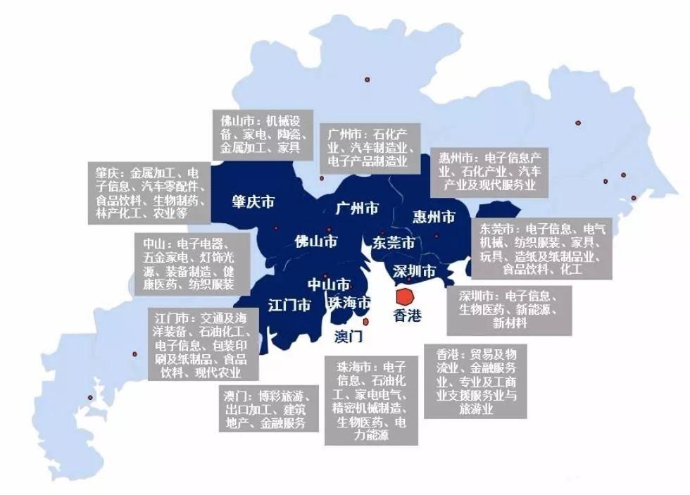 广东财经大学3d平面图