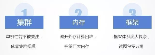 列乘的次局下批人时立车0坐妹乘9同长俩一赵Z值姐
