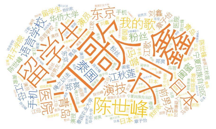 刘鑫在日校友:日本人看待江歌案和中国截然不同