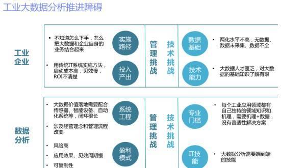 PHM数据竞赛首个中国夺冠团队经验分享 常用模型 赛题详解 PPT 视频