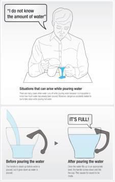 所以出于为盲人朋友考虑的角度,有了这一款水杯的设计.图片