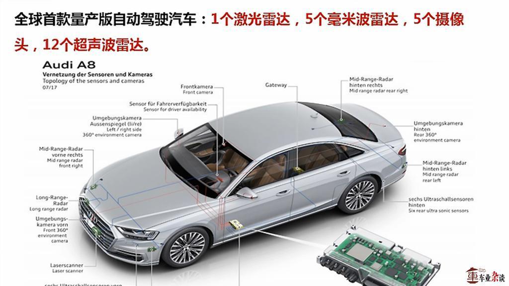无人驾驶路还长,十年内难以看到高度自动化汽车量产 - 周磊 - 周磊